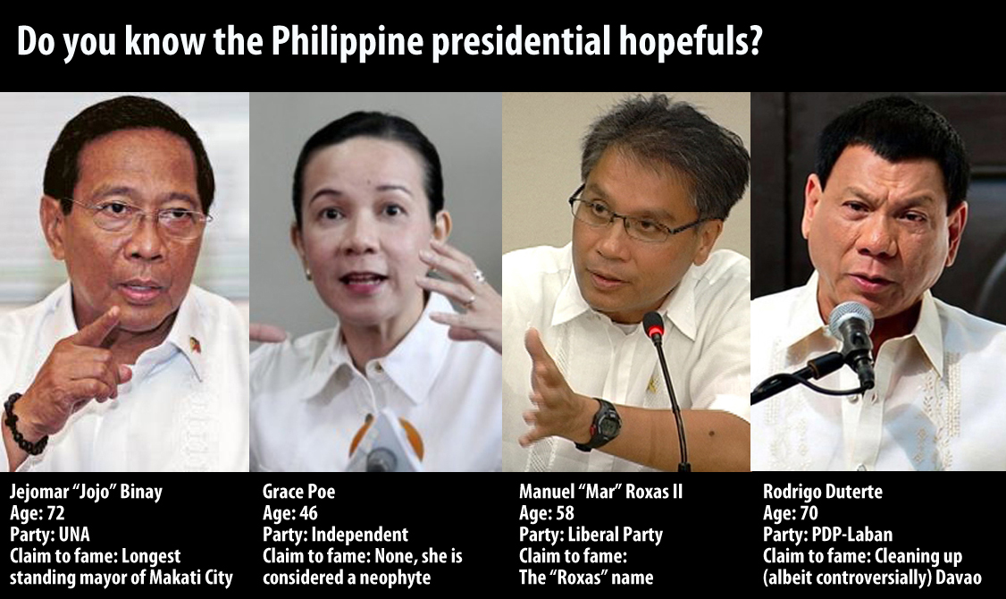 Who will be the next President of the Philippines in 2016?